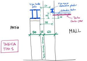 ACUMAR Análisis de Proyectos, Mediciones y Soluciones Constructivas
